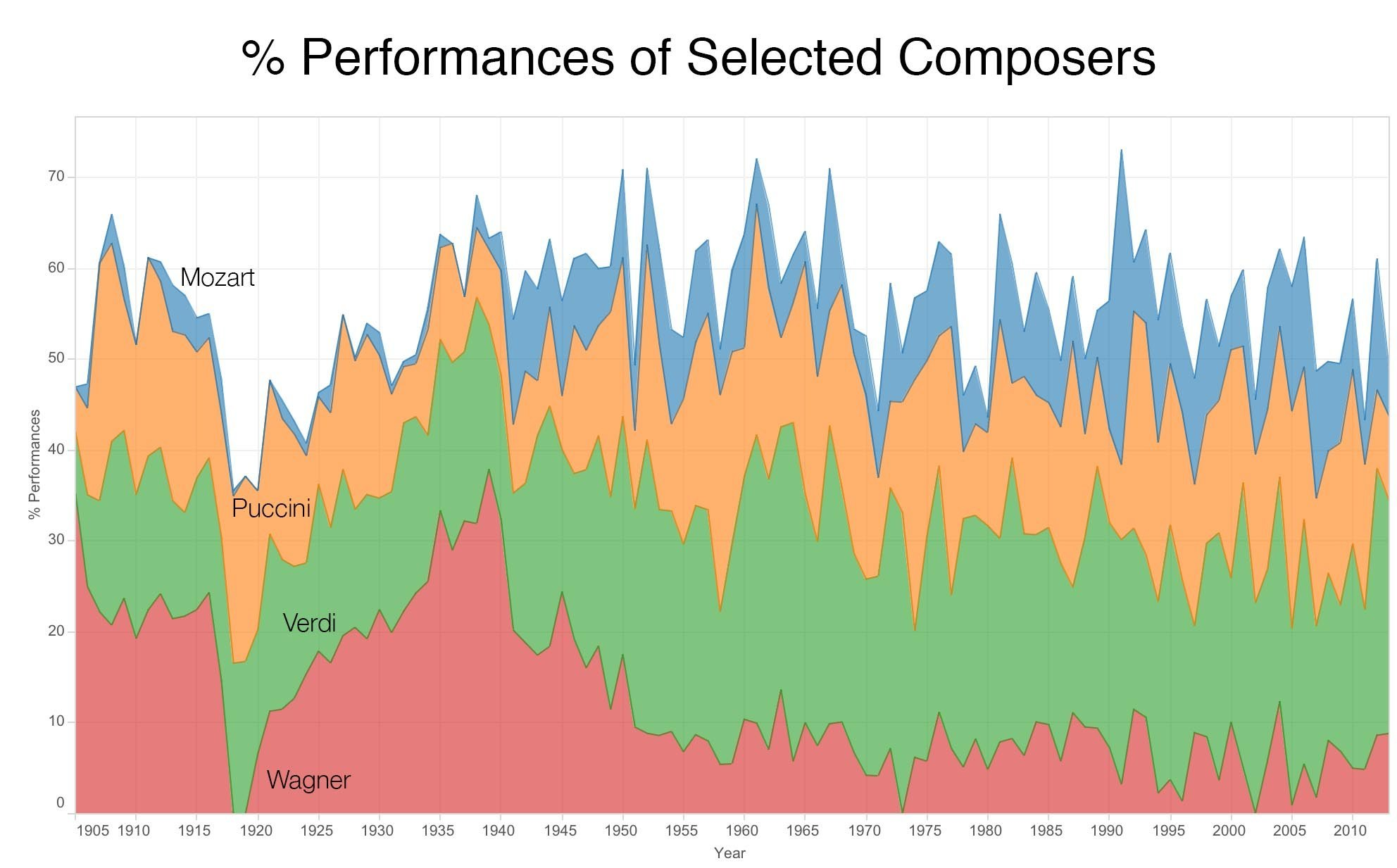 composer_popularity